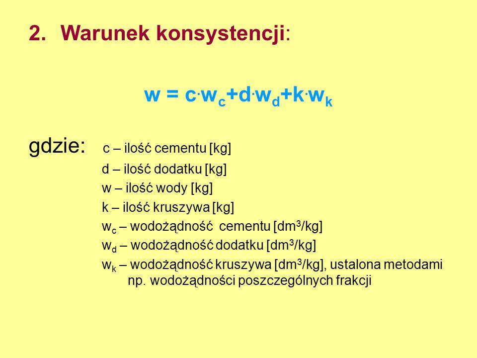 Warunek konsystencji: w = c.wc+d.wd+k.wk gdzie: c – ilość cementu [kg]